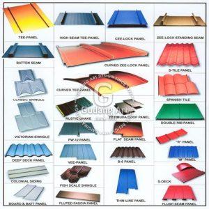 Mengenal Bentuk Dan Fungsi Atap Rumah